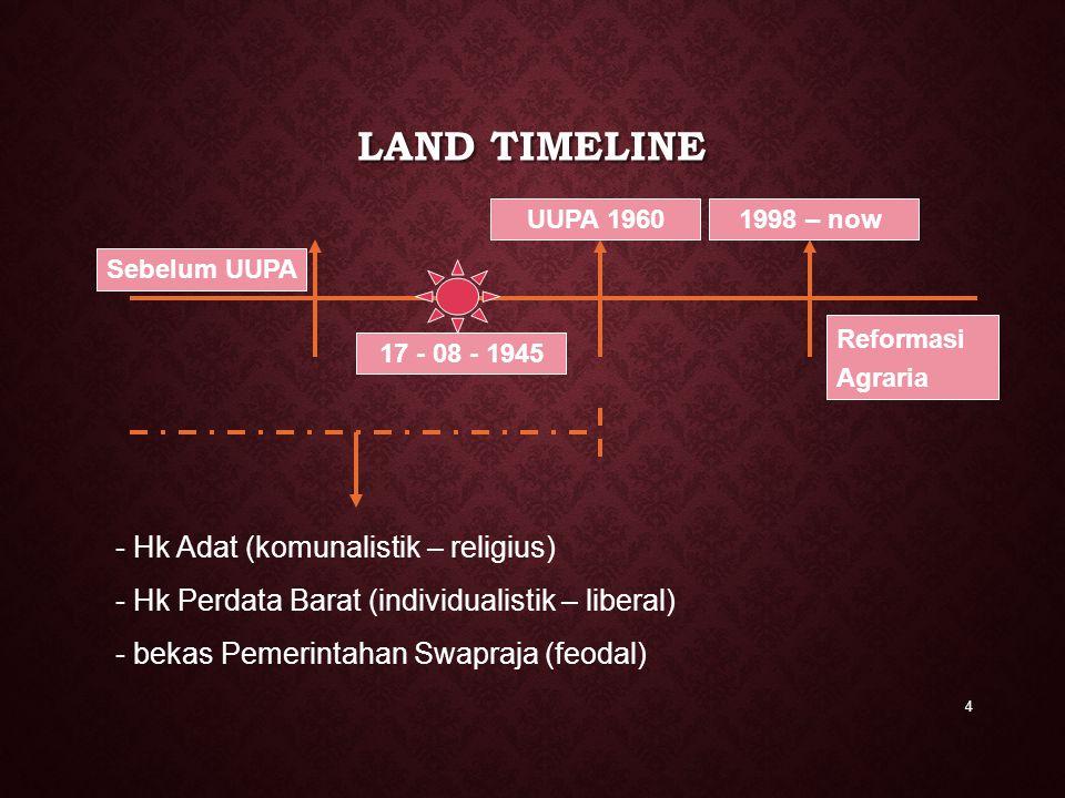 LAND TIMELINE Hk Adat (komunalistik – religius)