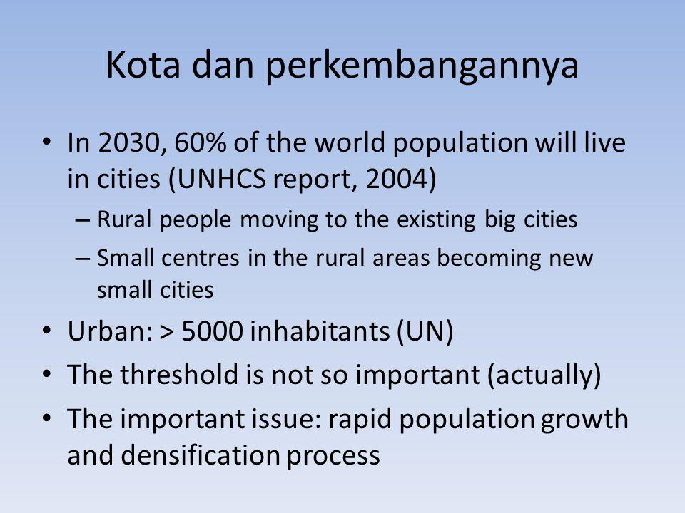 Kota dan perkembangannya