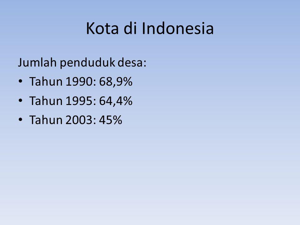 Kota di Indonesia Jumlah penduduk desa: Tahun 1990: 68,9%