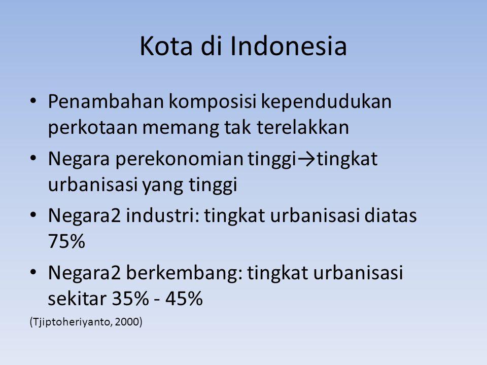 Kota di Indonesia Penambahan komposisi kependudukan perkotaan memang tak terelakkan. Negara perekonomian tinggi→tingkat urbanisasi yang tinggi.