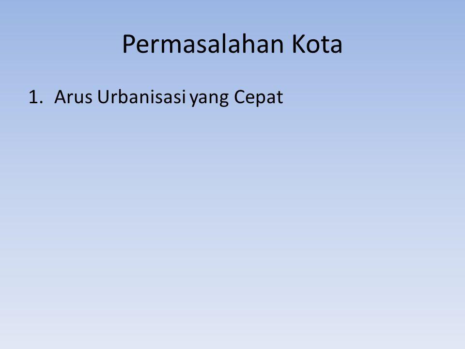 Permasalahan Kota Arus Urbanisasi yang Cepat