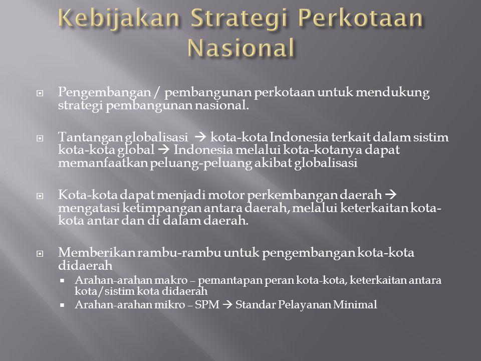 Kebijakan Strategi Perkotaan Nasional
