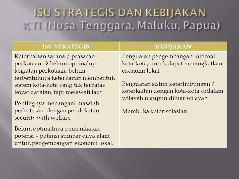 ISU STRATEGIS DAN KEBIJAKAN KTI (Nusa Tenggara, Maluku, Papua)