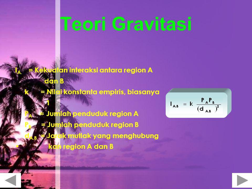 Teori Gravitasi IA. = Kekuatan interaksi antara region A dan B