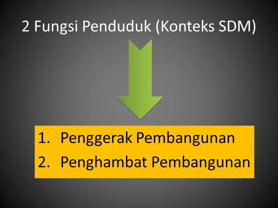 2 Fungsi Penduduk (Konteks SDM)