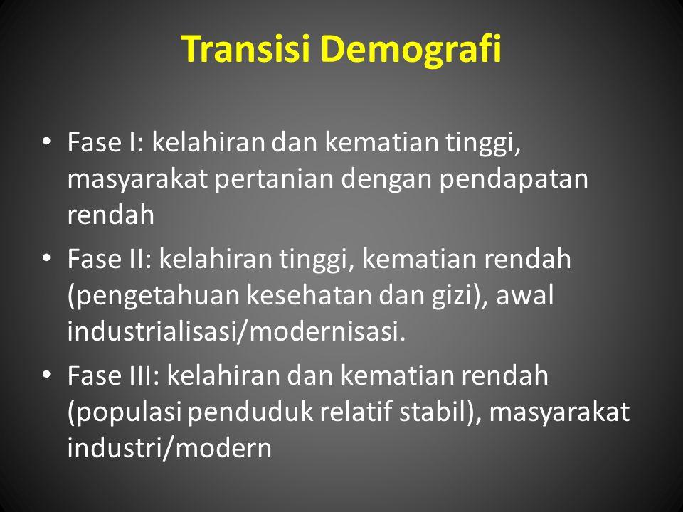 Transisi Demografi Fase I: kelahiran dan kematian tinggi, masyarakat pertanian dengan pendapatan rendah.