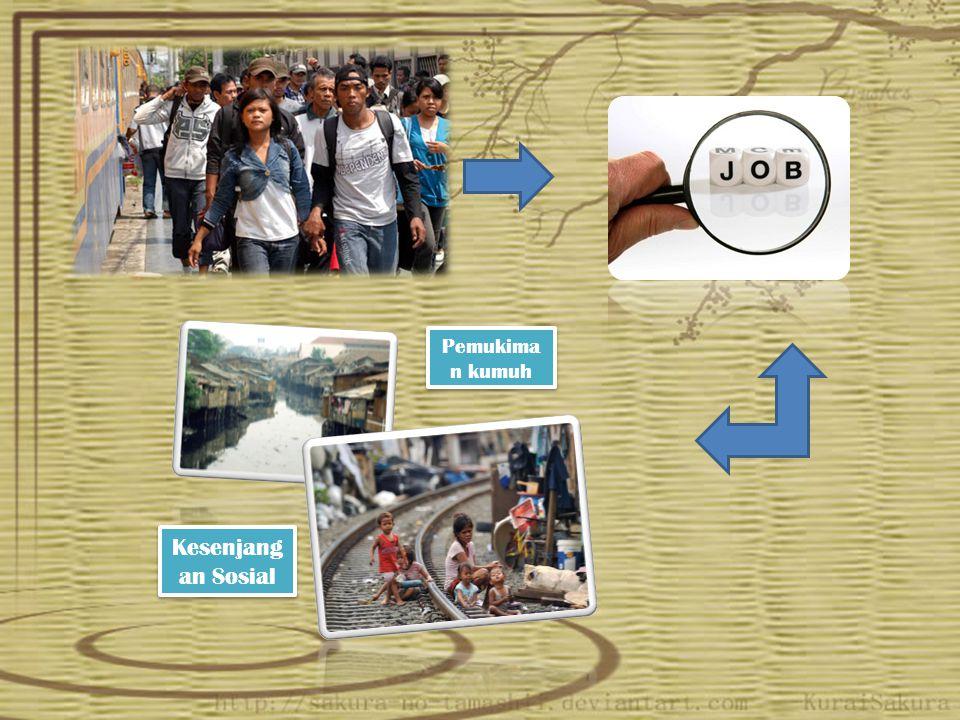 Pemukiman kumuh Kesenjangan Sosial