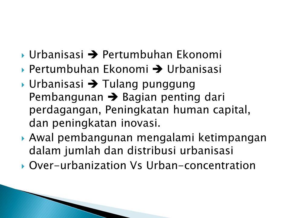 Urbanisasi  Pertumbuhan Ekonomi