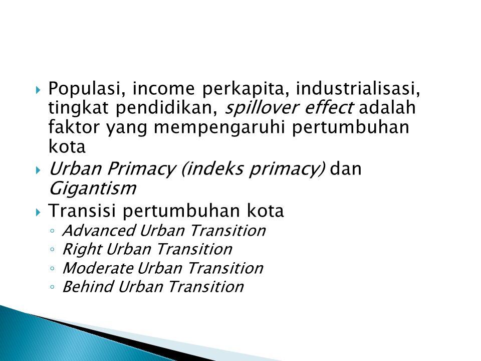 Urban Primacy (indeks primacy) dan Gigantism Transisi pertumbuhan kota