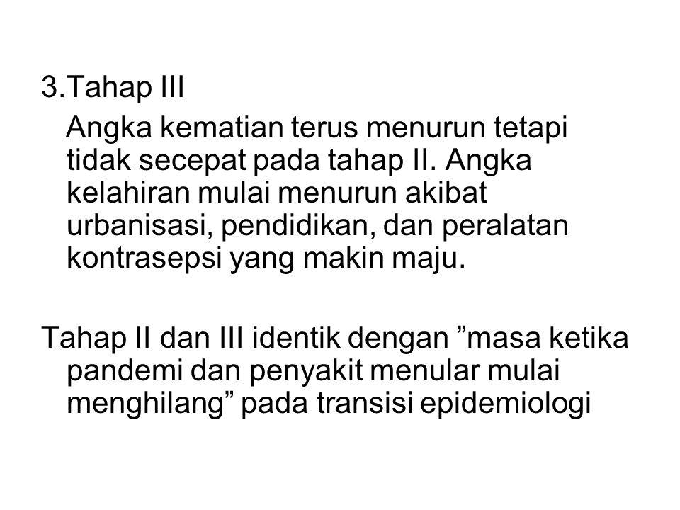3.Tahap III