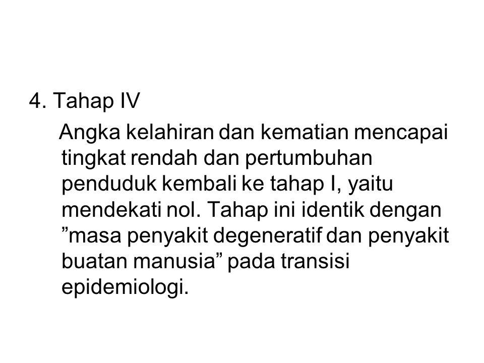 4. Tahap IV