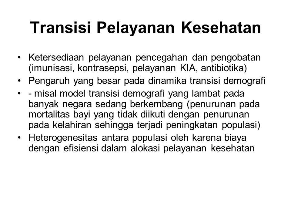 Transisi Pelayanan Kesehatan