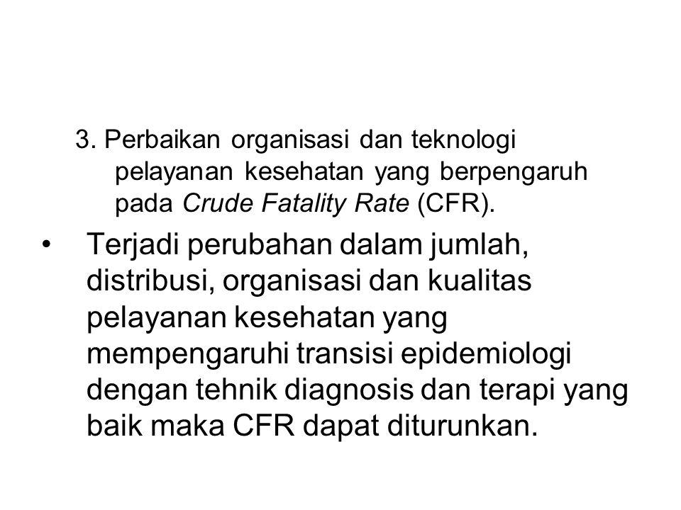 3. Perbaikan organisasi dan teknologi pelayanan kesehatan yang berpengaruh pada Crude Fatality Rate (CFR).