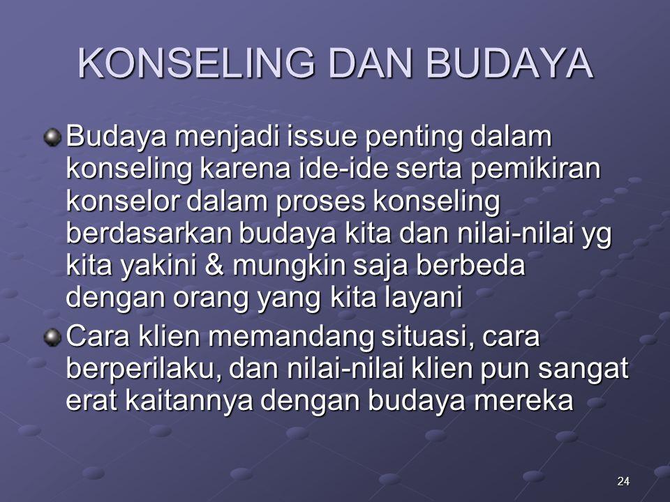 KONSELING DAN BUDAYA