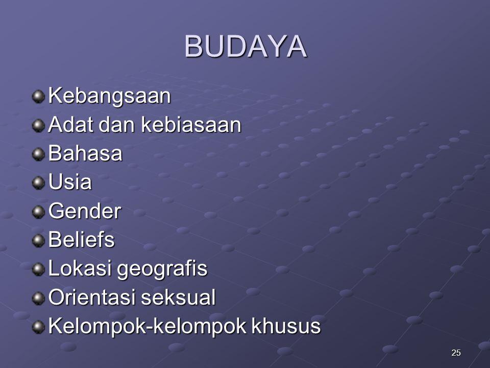 BUDAYA Kebangsaan Adat dan kebiasaan Bahasa Usia Gender Beliefs