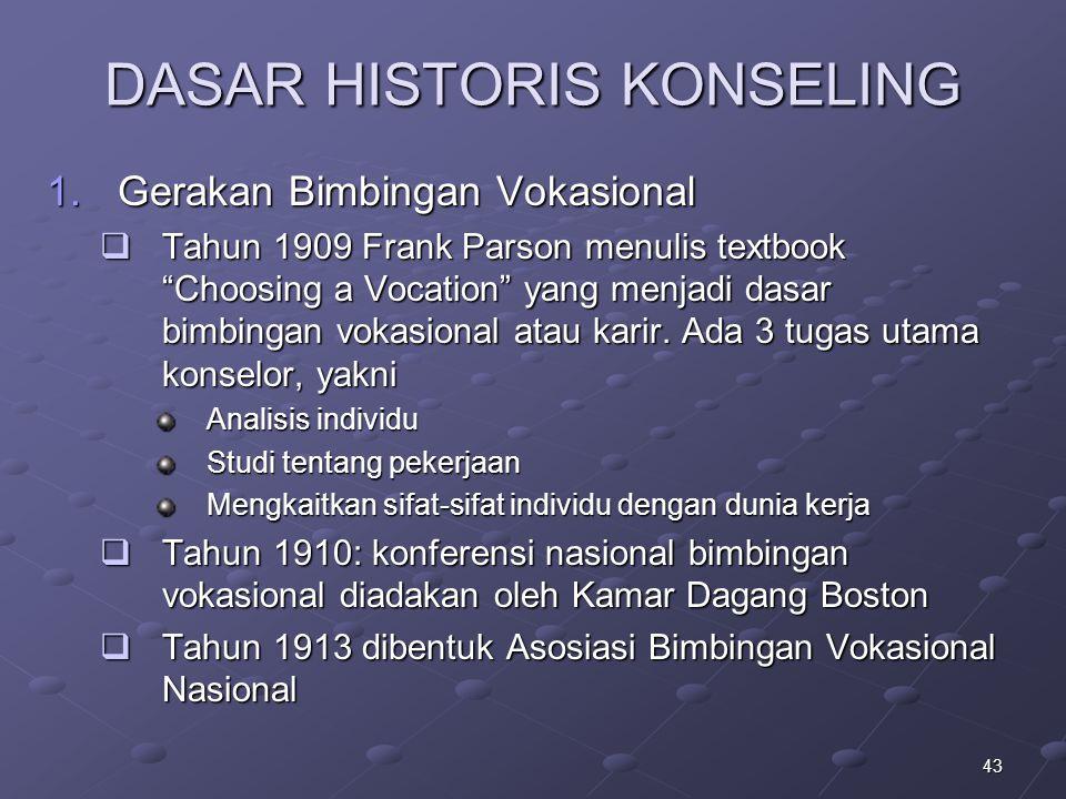 DASAR HISTORIS KONSELING