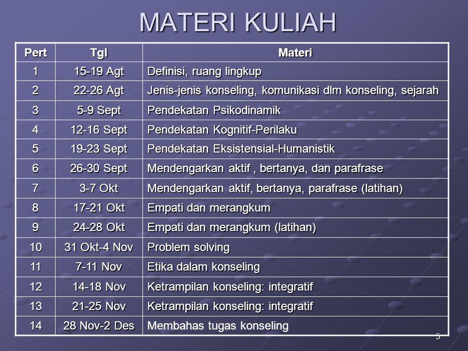 MATERI KULIAH Pert Tgl Materi 1 15-19 Agt Definisi, ruang lingkup 2