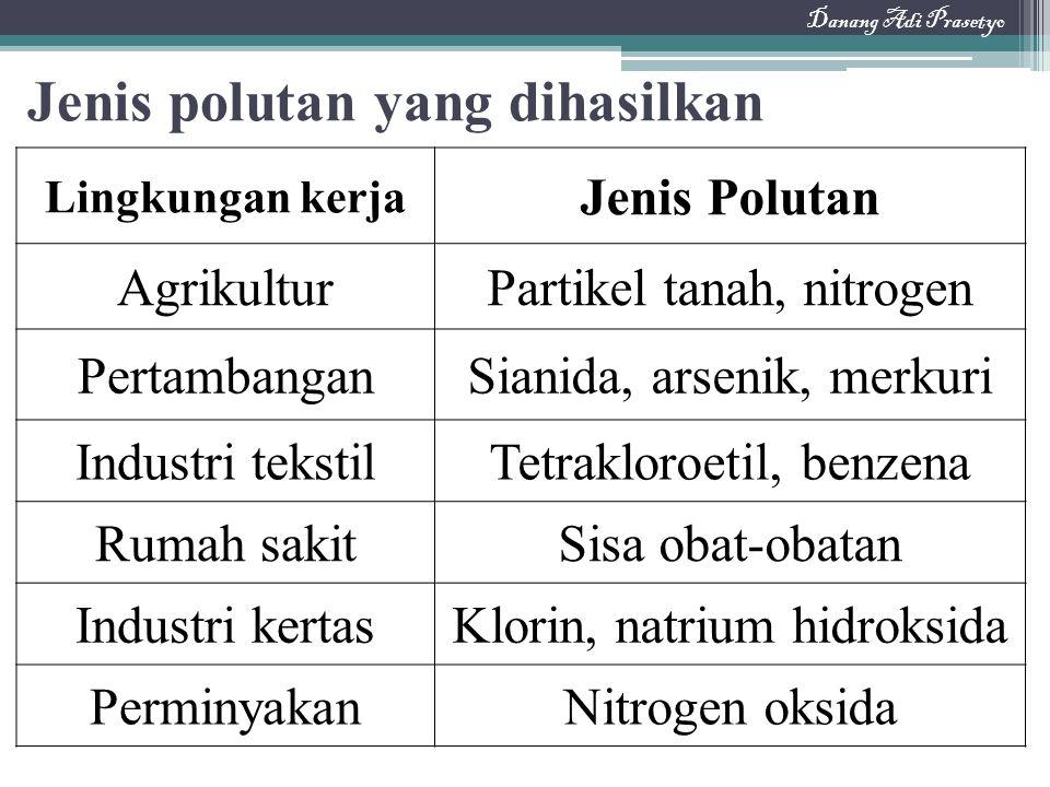 Jenis polutan yang dihasilkan