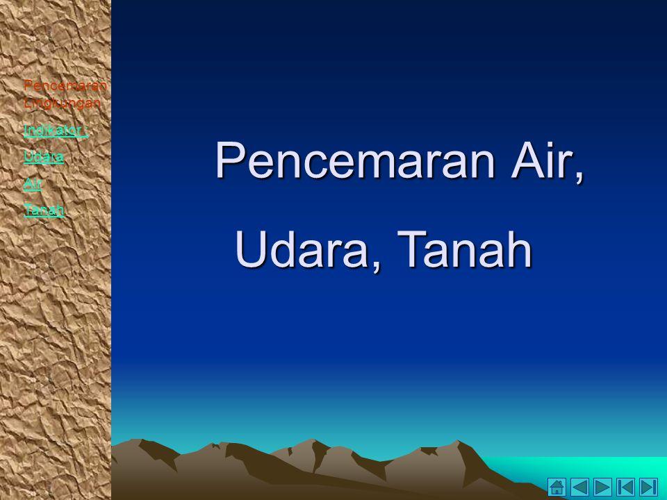 Pencemaran Air, Udara, Tanah
