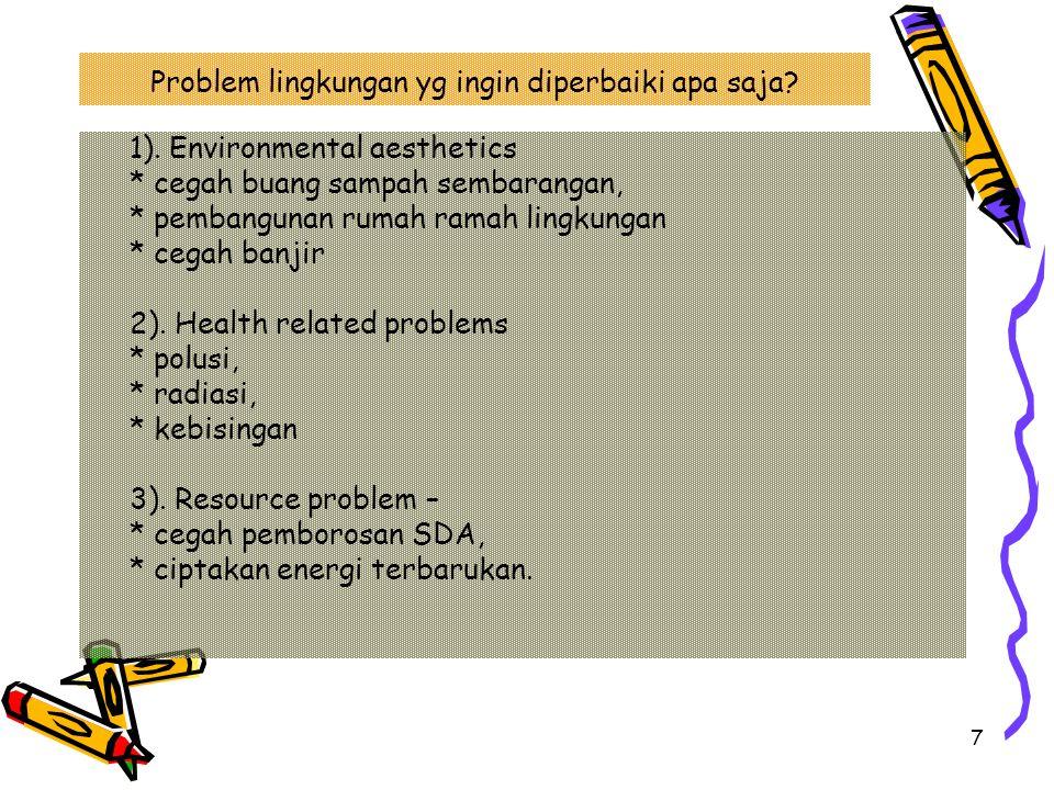 Problem lingkungan yg ingin diperbaiki apa saja