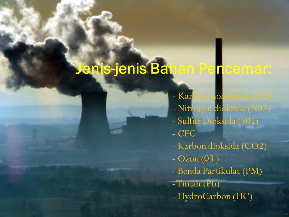 Jenis-jenis Bahan Pencemar: