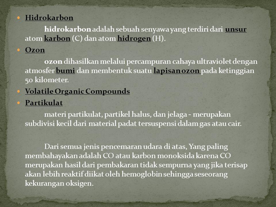 Hidrokarbon hidrokarbon adalah sebuah senyawa yang terdiri dari unsur atom karbon (C) dan atom hidrogen (H).