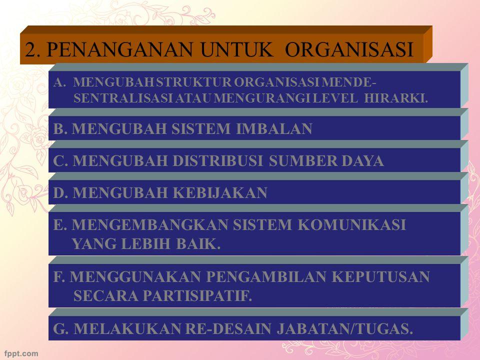 2. PENANGANAN UNTUK ORGANISASI