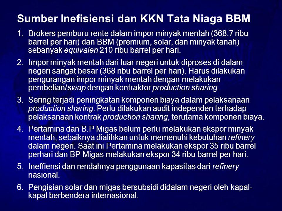 Sumber Inefisiensi dan KKN Tata Niaga BBM