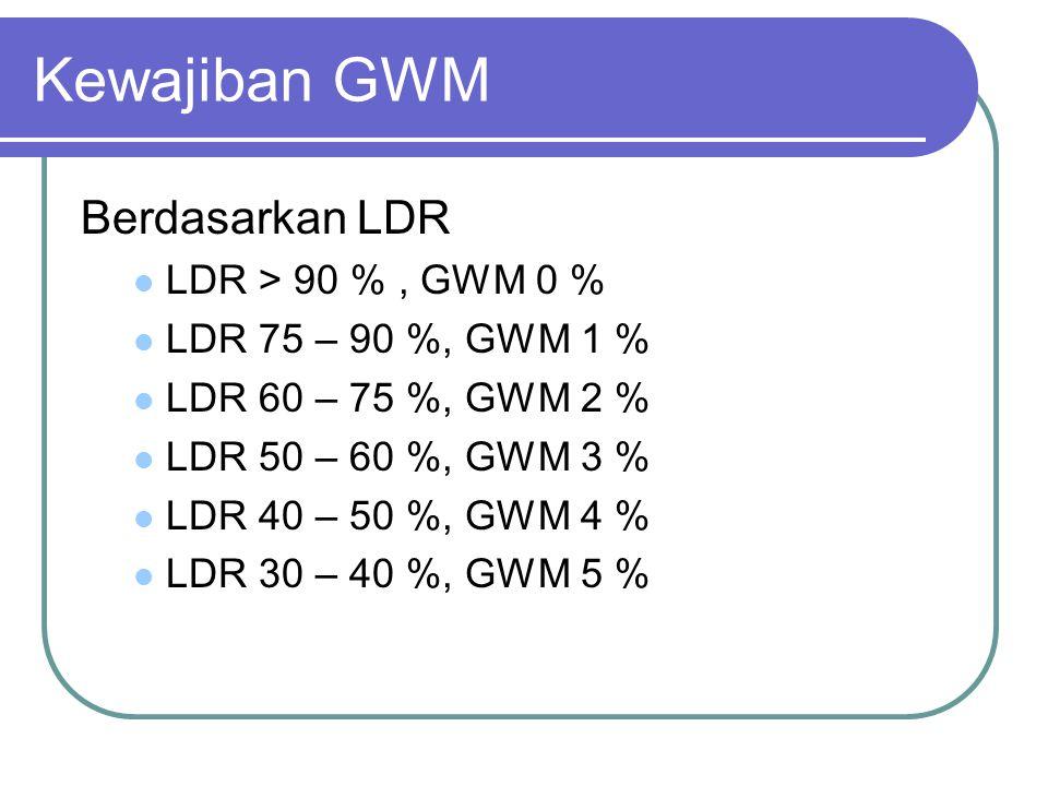 Kewajiban GWM Berdasarkan LDR LDR > 90 % , GWM 0 %