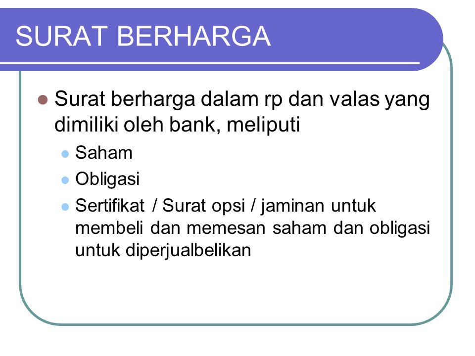 SURAT BERHARGA Surat berharga dalam rp dan valas yang dimiliki oleh bank, meliputi. Saham. Obligasi.