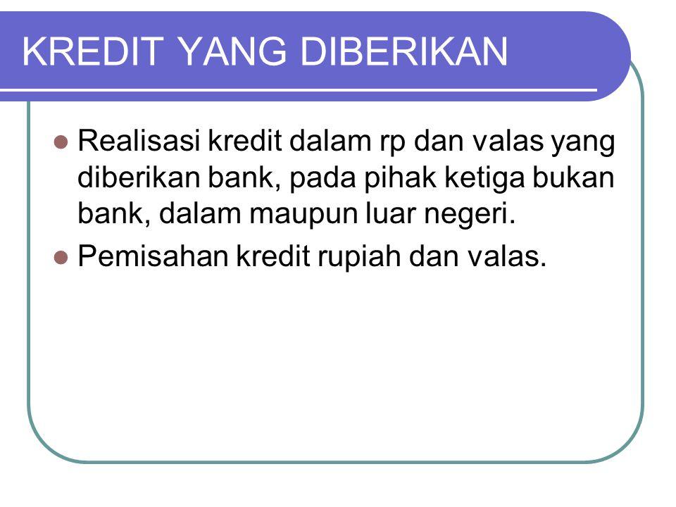 KREDIT YANG DIBERIKAN Realisasi kredit dalam rp dan valas yang diberikan bank, pada pihak ketiga bukan bank, dalam maupun luar negeri.
