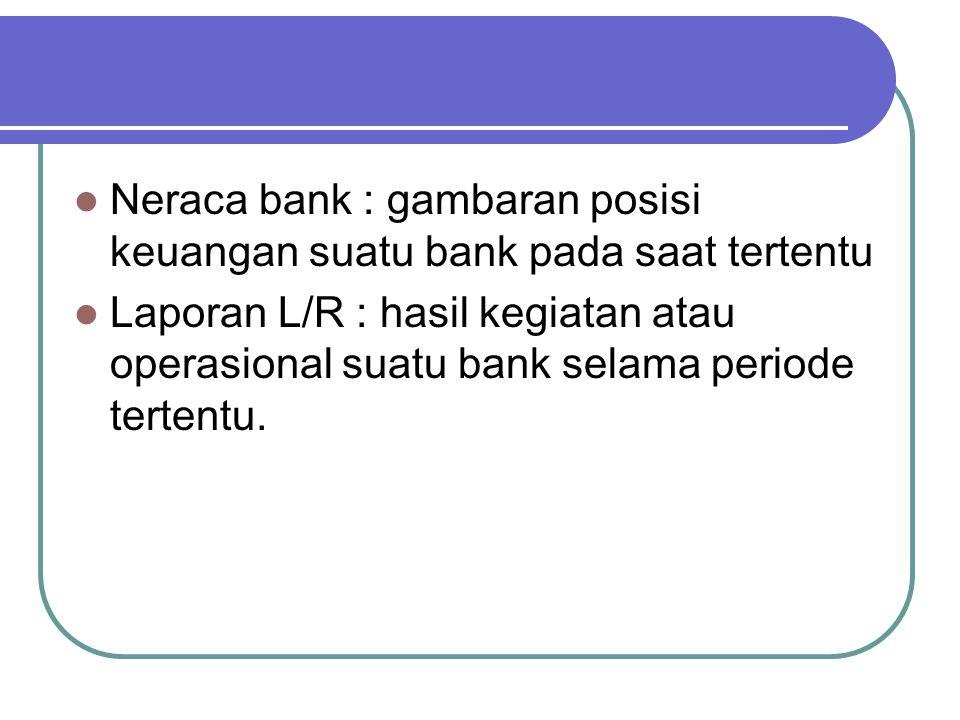 Neraca bank : gambaran posisi keuangan suatu bank pada saat tertentu