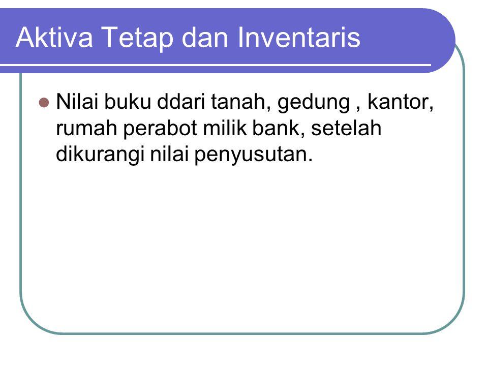 Aktiva Tetap dan Inventaris