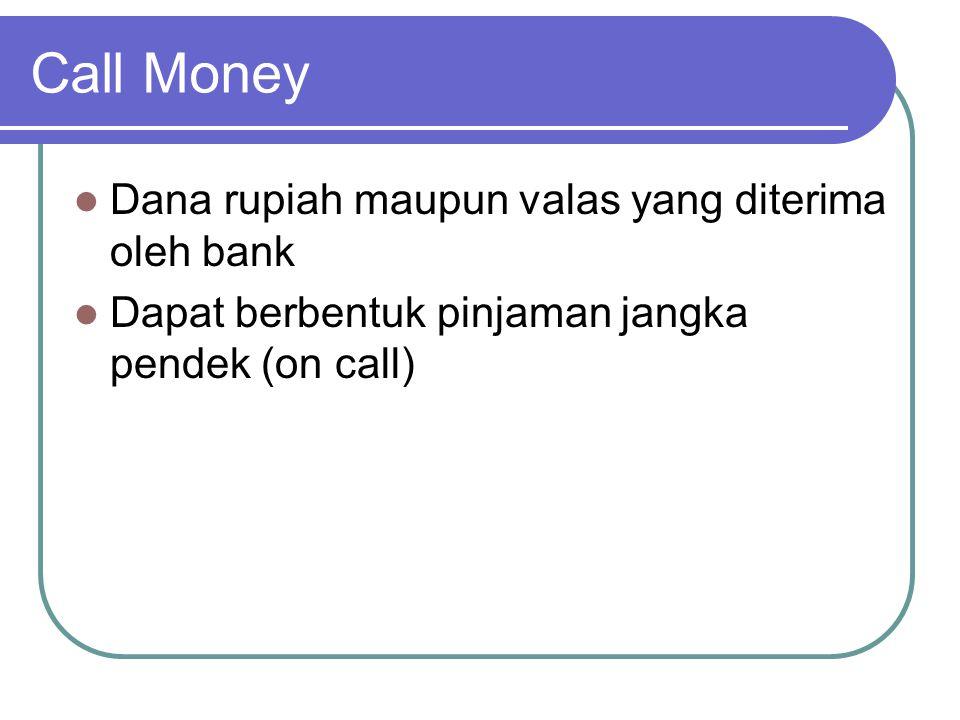 Call Money Dana rupiah maupun valas yang diterima oleh bank