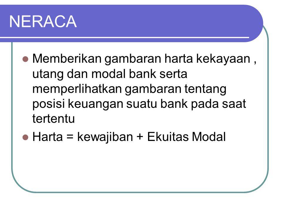 NERACA Memberikan gambaran harta kekayaan , utang dan modal bank serta memperlihatkan gambaran tentang posisi keuangan suatu bank pada saat tertentu.