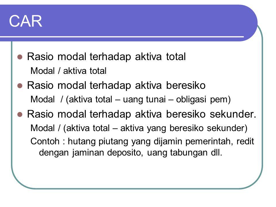 CAR Rasio modal terhadap aktiva total