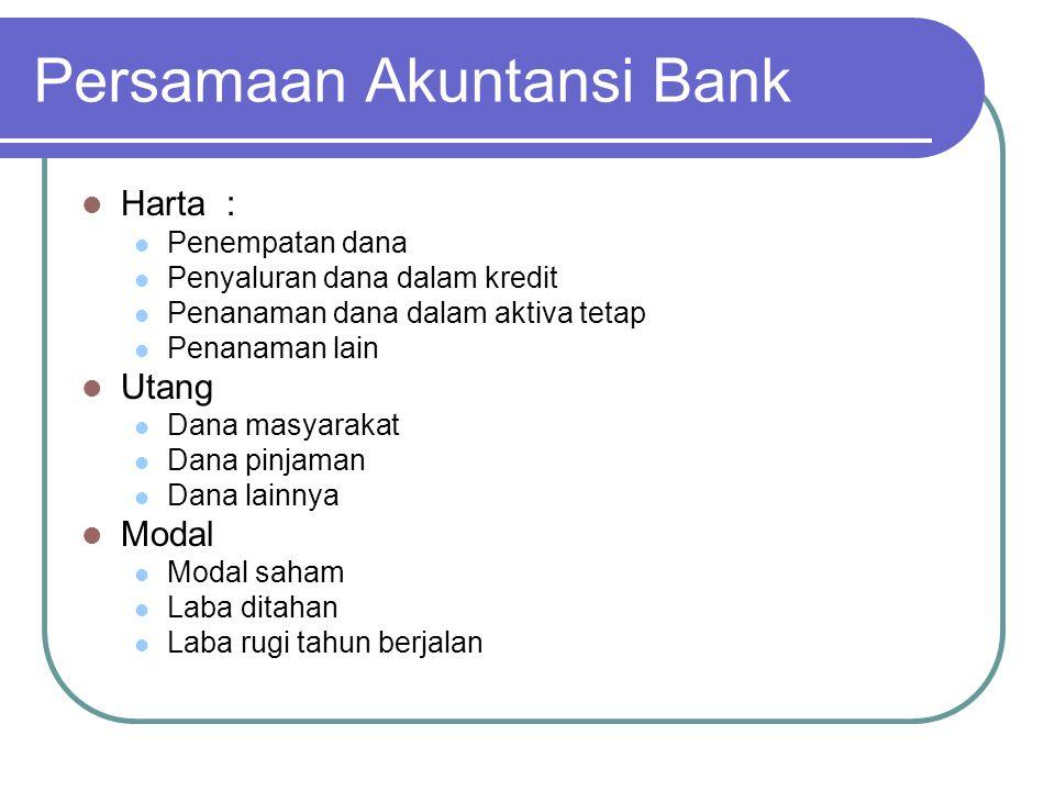 Persamaan Akuntansi Bank