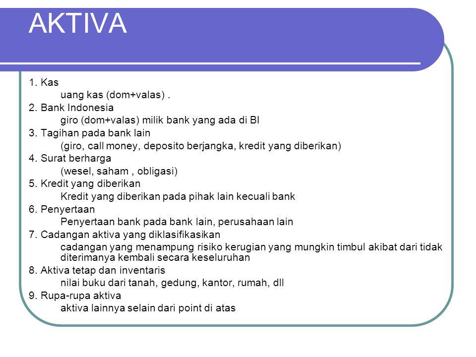AKTIVA 1. Kas uang kas (dom+valas) . 2. Bank Indonesia