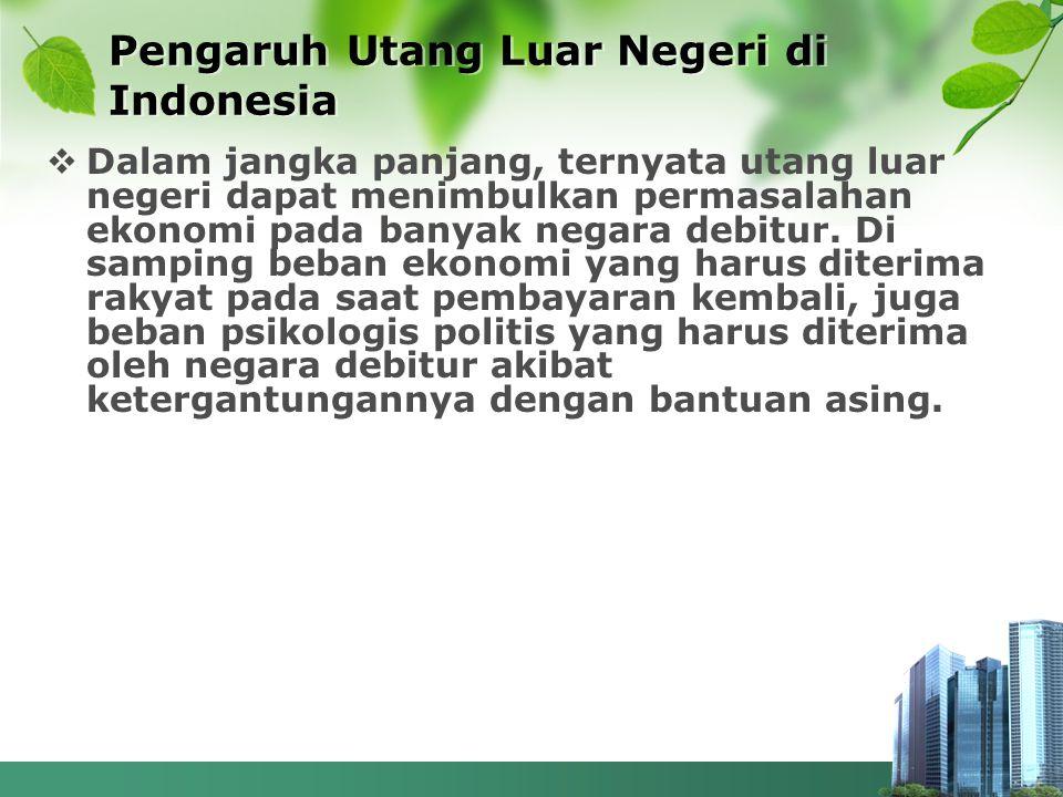 Pengaruh Utang Luar Negeri di Indonesia