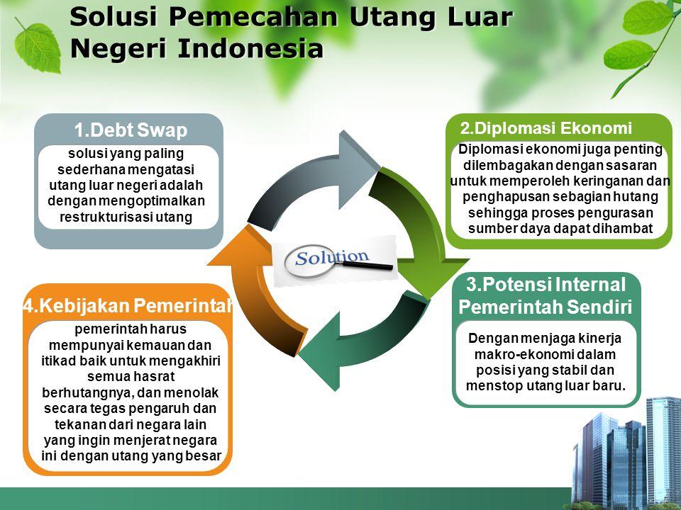 Solusi Pemecahan Utang Luar Negeri Indonesia