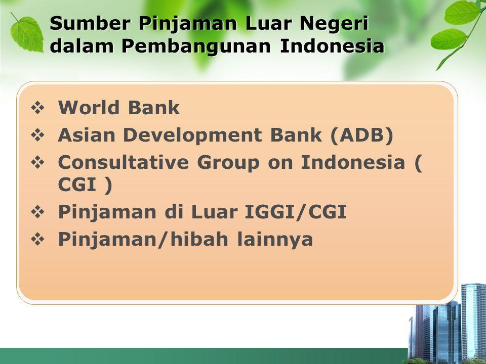 Sumber Pinjaman Luar Negeri dalam Pembangunan Indonesia