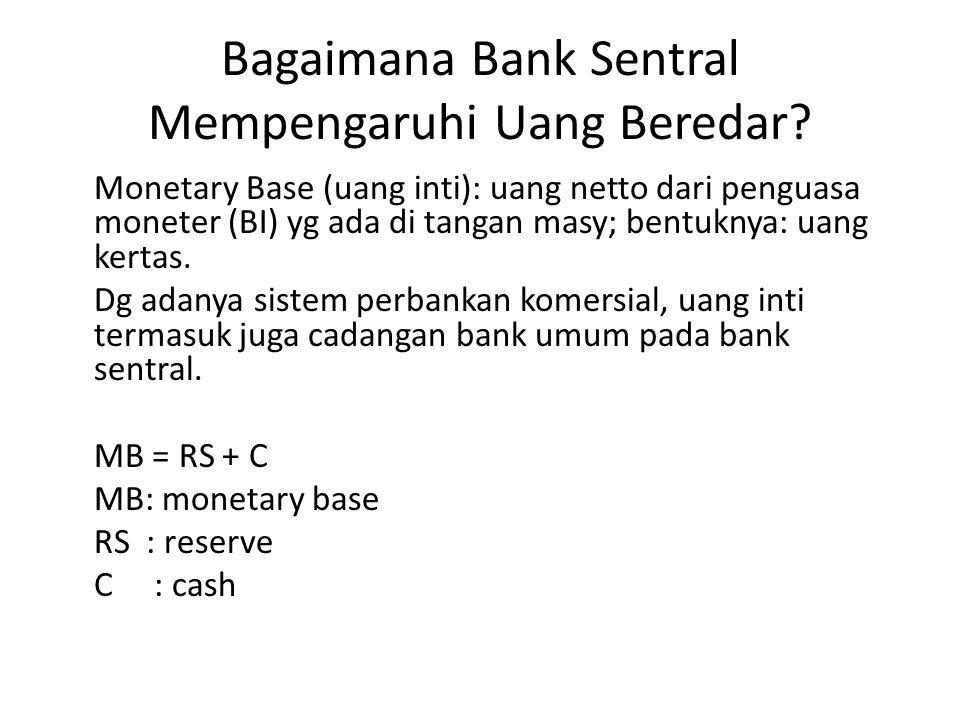 Bagaimana Bank Sentral Mempengaruhi Uang Beredar