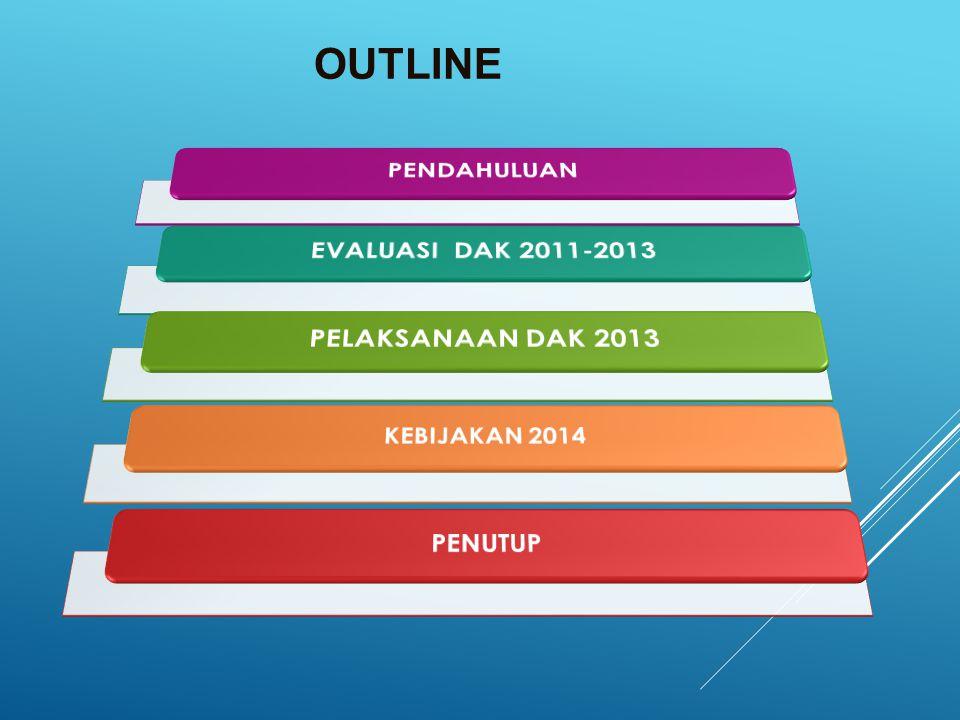 Outline EVALUASI DAK 2011-2013 PELAKSANAAN DAK 2013 PENDAHULUAN