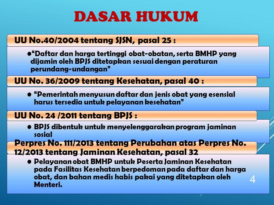 DASAR HUKUM UU No.40/2004 tentang SJSN, pasal 25 :