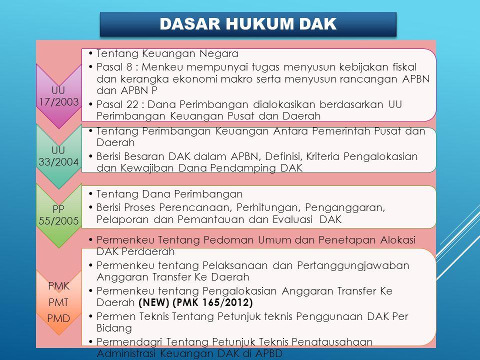 DASAR HUKUM DAK UU 17/2003 Tentang Keuangan Negara