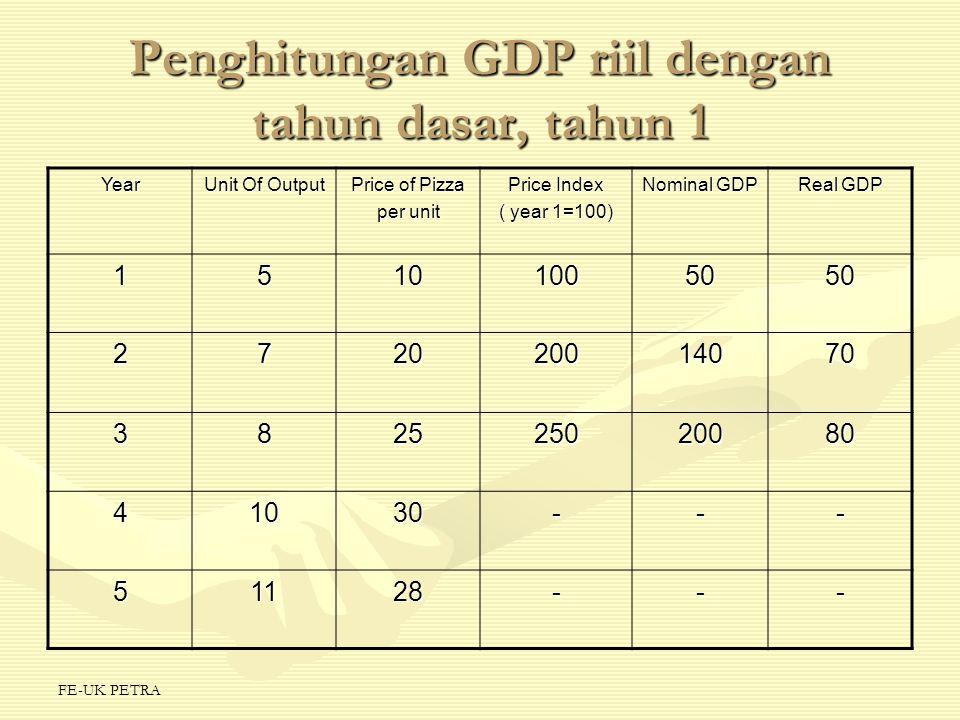 Penghitungan GDP riil dengan tahun dasar, tahun 1