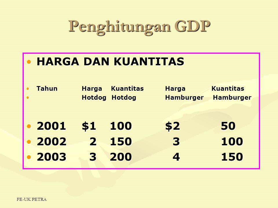 Penghitungan GDP HARGA DAN KUANTITAS 2001 $1 100 $2 50