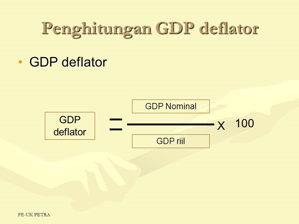 Penghitungan GDP deflator