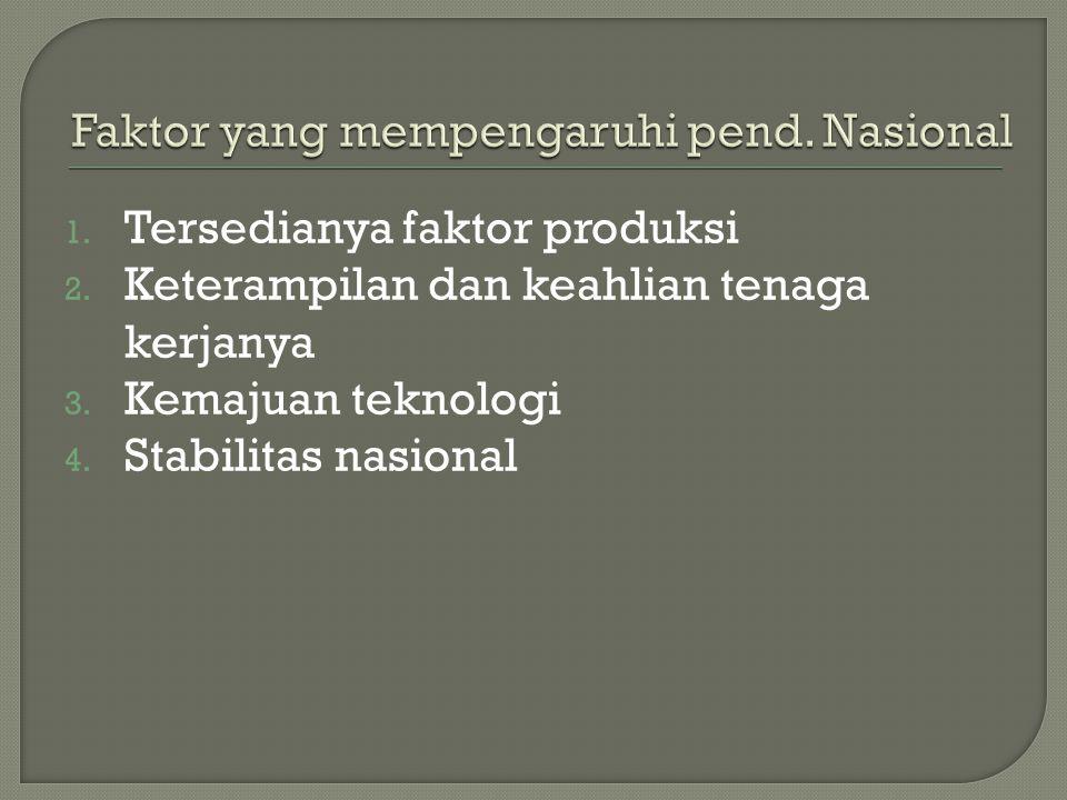 Faktor yang mempengaruhi pend. Nasional