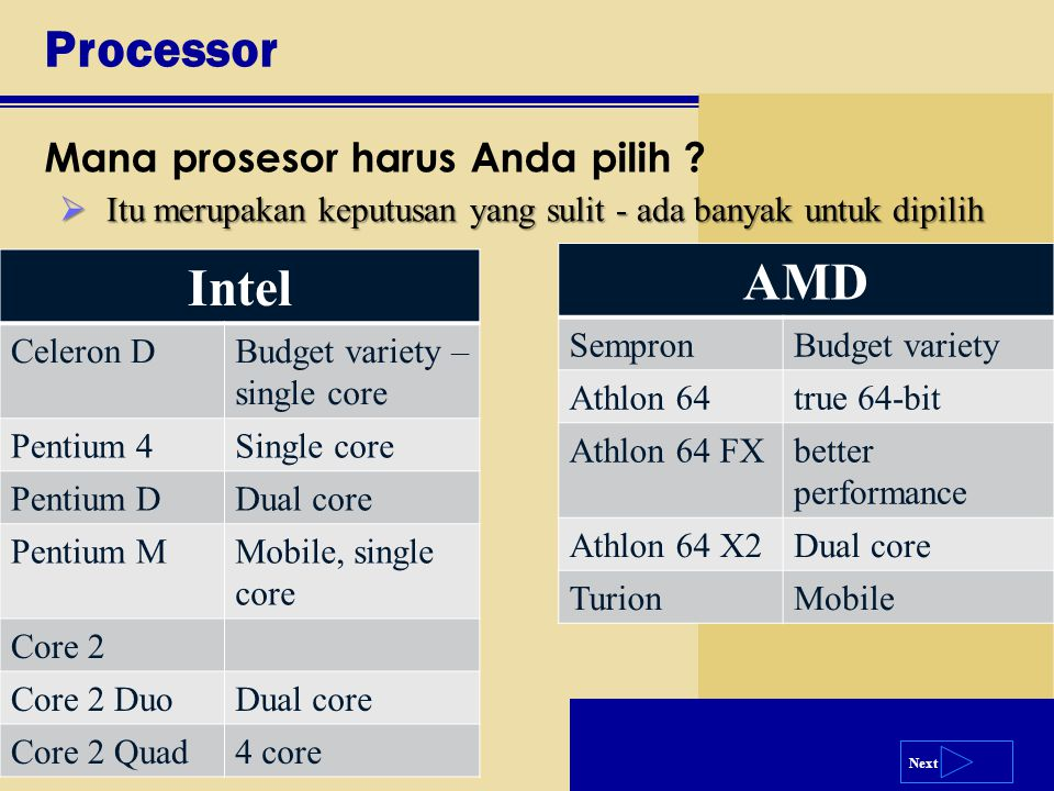Processor AMD Intel Mana prosesor harus Anda pilih